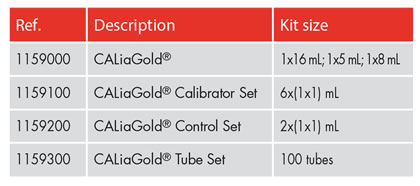 CALiaGold kit size